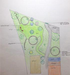 tuinplan weelderige tuin
